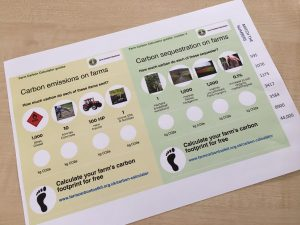 Reducing on farm GHG with carbon count Toolkit